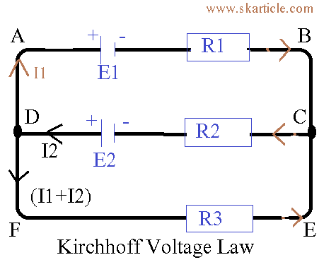 kirchhoff voltage law