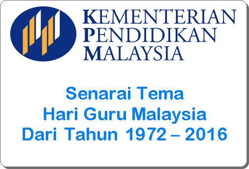 senarai tema hari guru malaysia dari tahun 1972 hingga tahun 2016, tema hari guru setiap tahun, tema hari guru tahun 2017, 2018, 2019, 2020