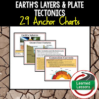 Earths Layers, Plate Tectonics, Earth Science Anchor Charts BUNDLE, Earth Science Bellringers, Earth Science Word Walls, Earth Science Gallery Walks, Earth Science Interactive Notebook inserts