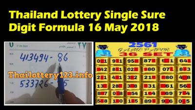 Thai Lottery Single Sure Digit Formula