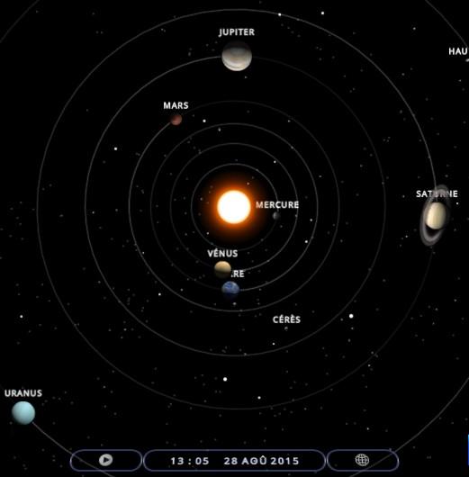 solar system scope ne demek - photo #37