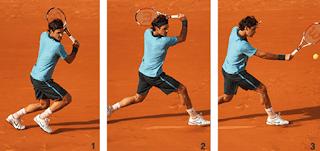 Teknik Pukulan Tenis Lapangan