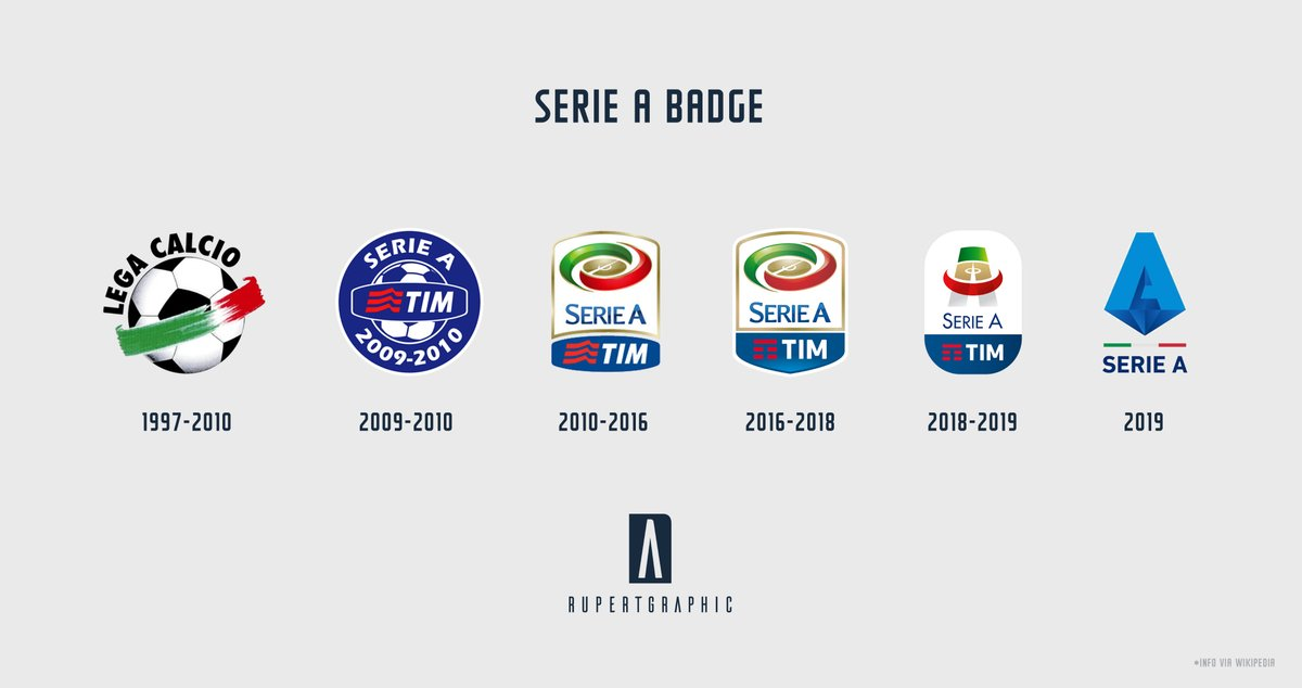 All-New Logo From 2019-20 - Full Serie A Logo History