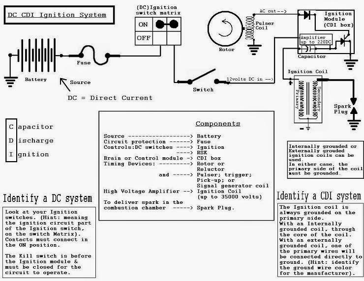 2006 Smart Fortwo Wiring Diagram Com