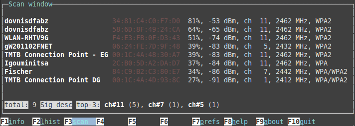 Atombrenner: Fixing WiFi repeater issues on Ubuntu 15