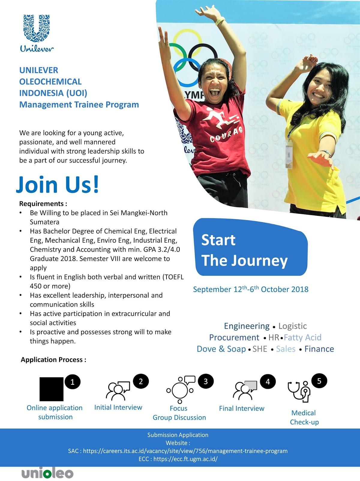 Lowongan Kerja Lowongan Kerja Unilever Oleochemical Indonesia Management Trainee Program