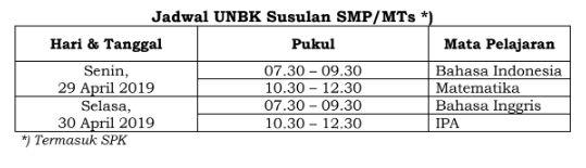 - Jadwal UNBK Susulan SMP/MTs