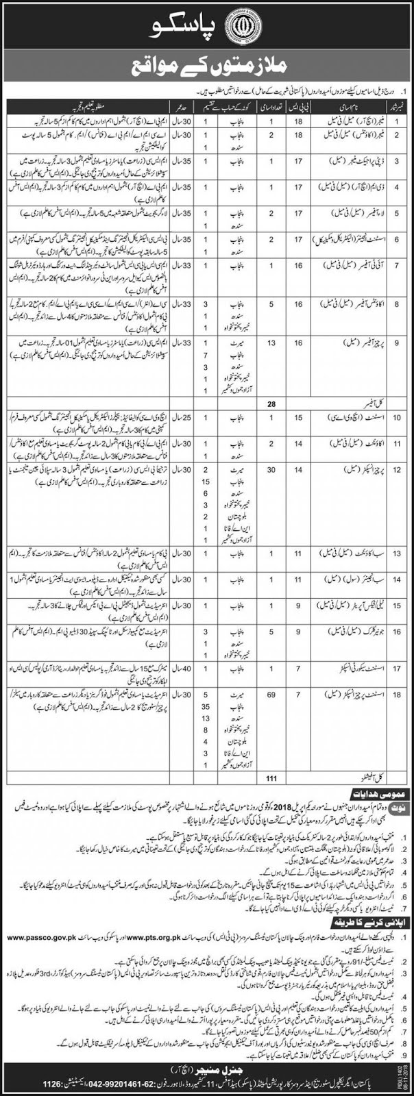 Jobs-in-Pakistan-Agricultural-Storage-Services-Corporation-Limited-PASSCO-08-Nov-2018-768x2036%2B%25281%2529