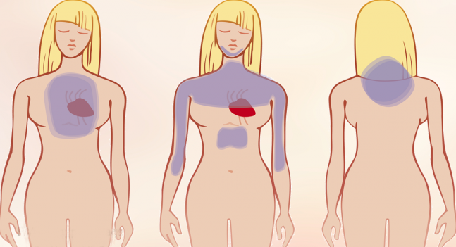 7 heart attack symptoms that should not be overlooked