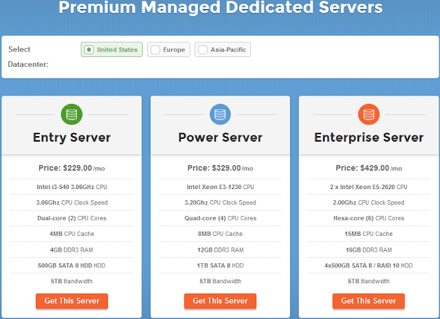 siteground cloud and dedicated hosting : eAskme