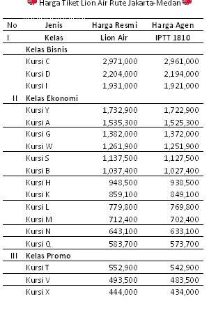 Contoh Daftar Harga Tiket Pesawat September 2016
