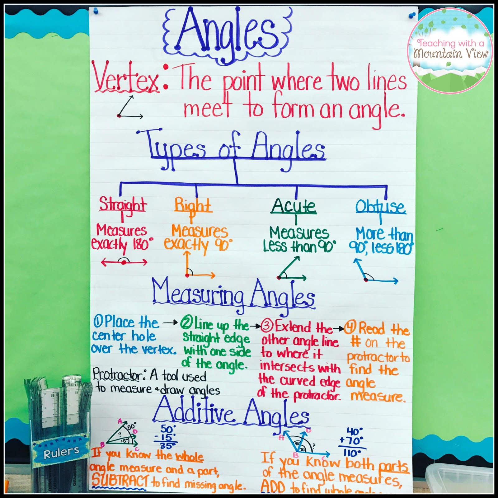 Teaching with a mountain view measurement and geometry unit angles anchor chart nvjuhfo Image collections