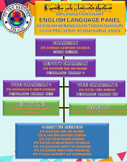 Penolong Kanan Kokurikulum In English