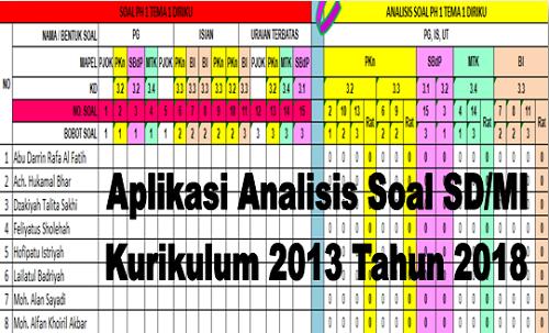 Aplikasi Analisis Soal SD/MI Kurikulum 2013 Tahun 2018