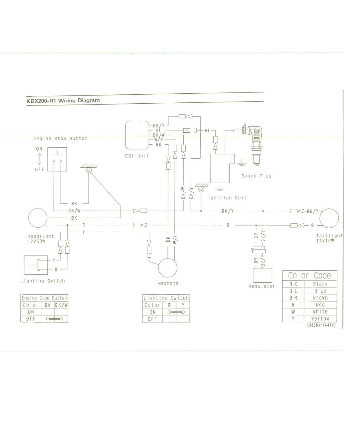 Kdx 220 Wiring Diagram - Wiring Diagram Online Net Wiring Diagram on gmc fuse box diagrams, battery diagrams, troubleshooting diagrams, electrical diagrams, transformer diagrams, switch diagrams, pinout diagrams, hvac diagrams, honda motorcycle repair diagrams, smart car diagrams, friendship bracelet diagrams, electronic circuit diagrams, sincgars radio configurations diagrams, engine diagrams, lighting diagrams, series and parallel circuits diagrams, motor diagrams, led circuit diagrams, internet of things diagrams,