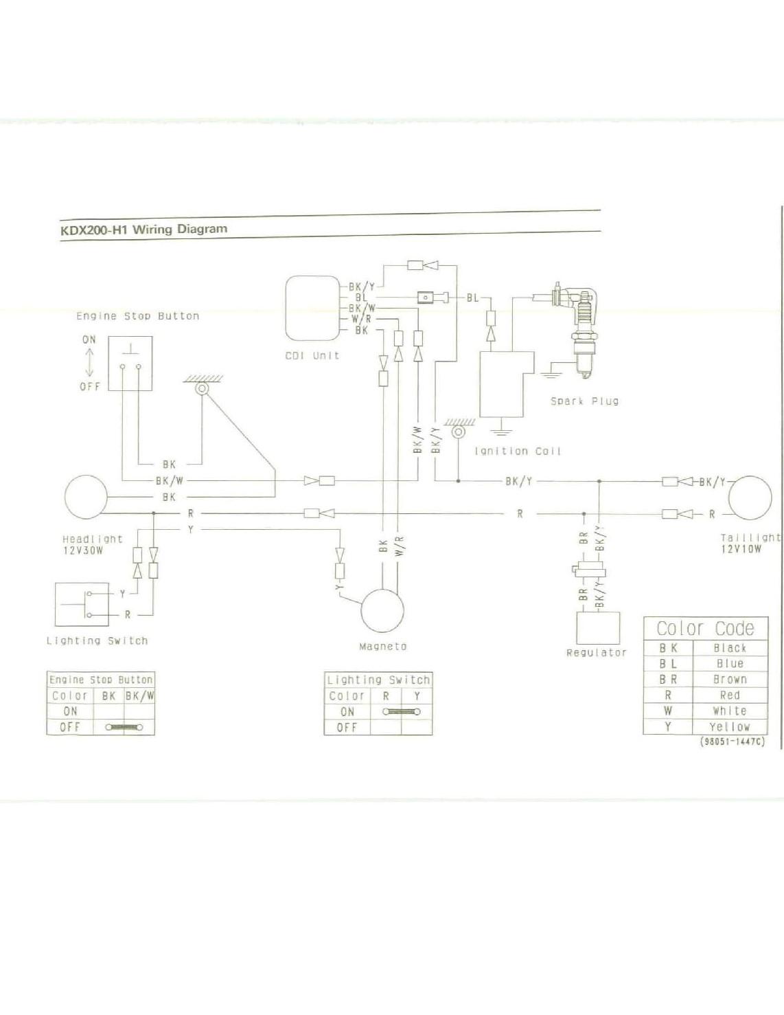 medium resolution of headlight wires kdxrider net kdx 220 wiring diagram