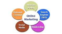 Marketing Online là gì và Marketing là gì?