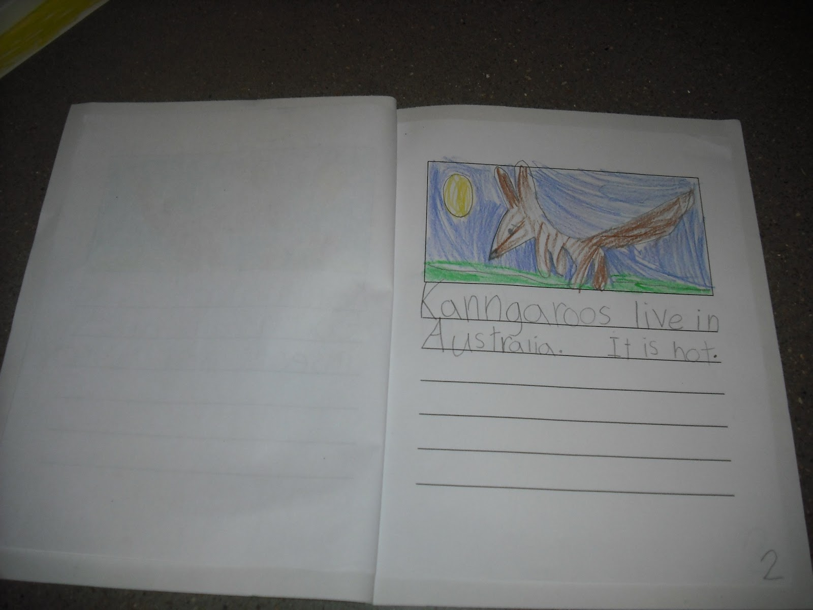 Sprinkles To Kindergarten Writing In The Primary Grades