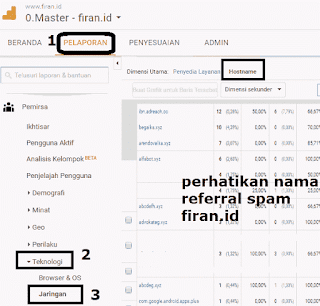 Referral Spam di Google Analytics