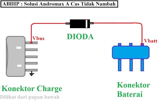 Solusi dioda untuk Andromax yang tidak menyimpan saat dicas.