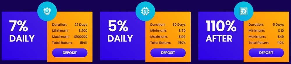 Инвестиционные планы Bitlemon Limited