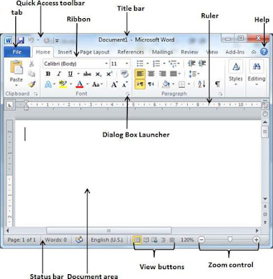 Mengenal Fungsi Menu Bar dan Fungsi Icon di Microsoft Office Word 2010