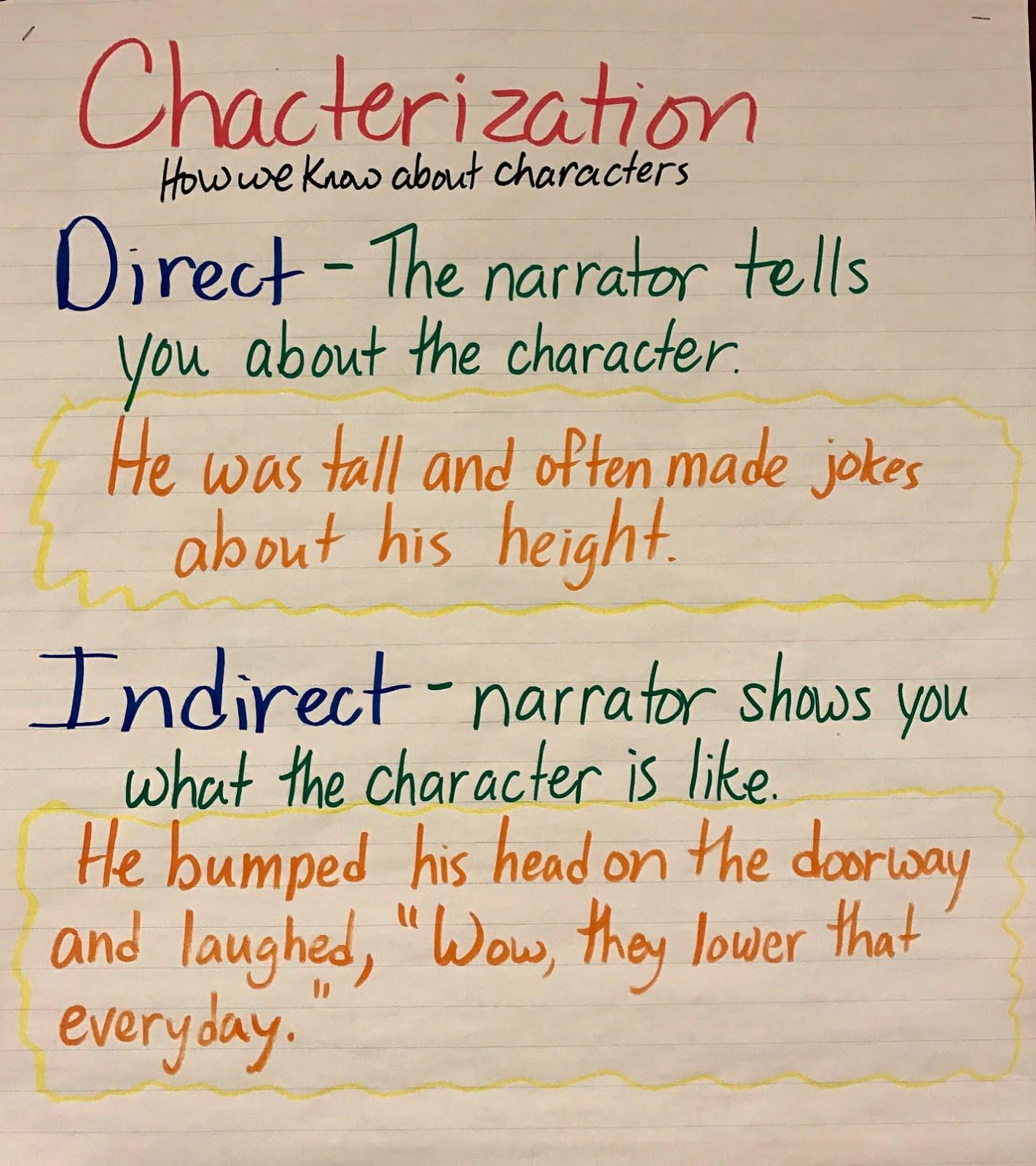 Fresh English Direct And Indirect Characterization