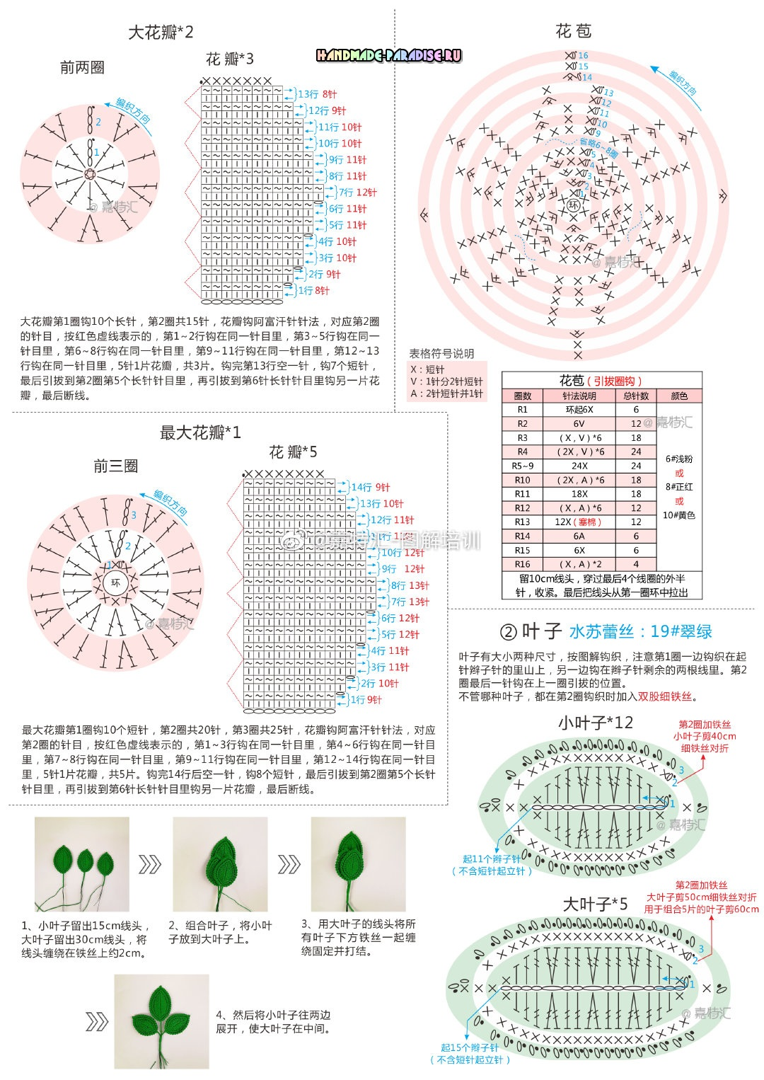 Схемы вязания лепестков и листиков розочки