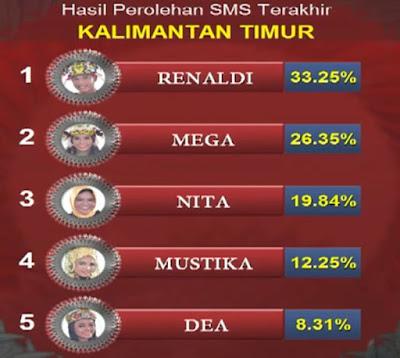 Liga Dangdut Indonesia Kalimantan Timur