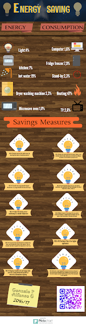 Energy Saving Infographic