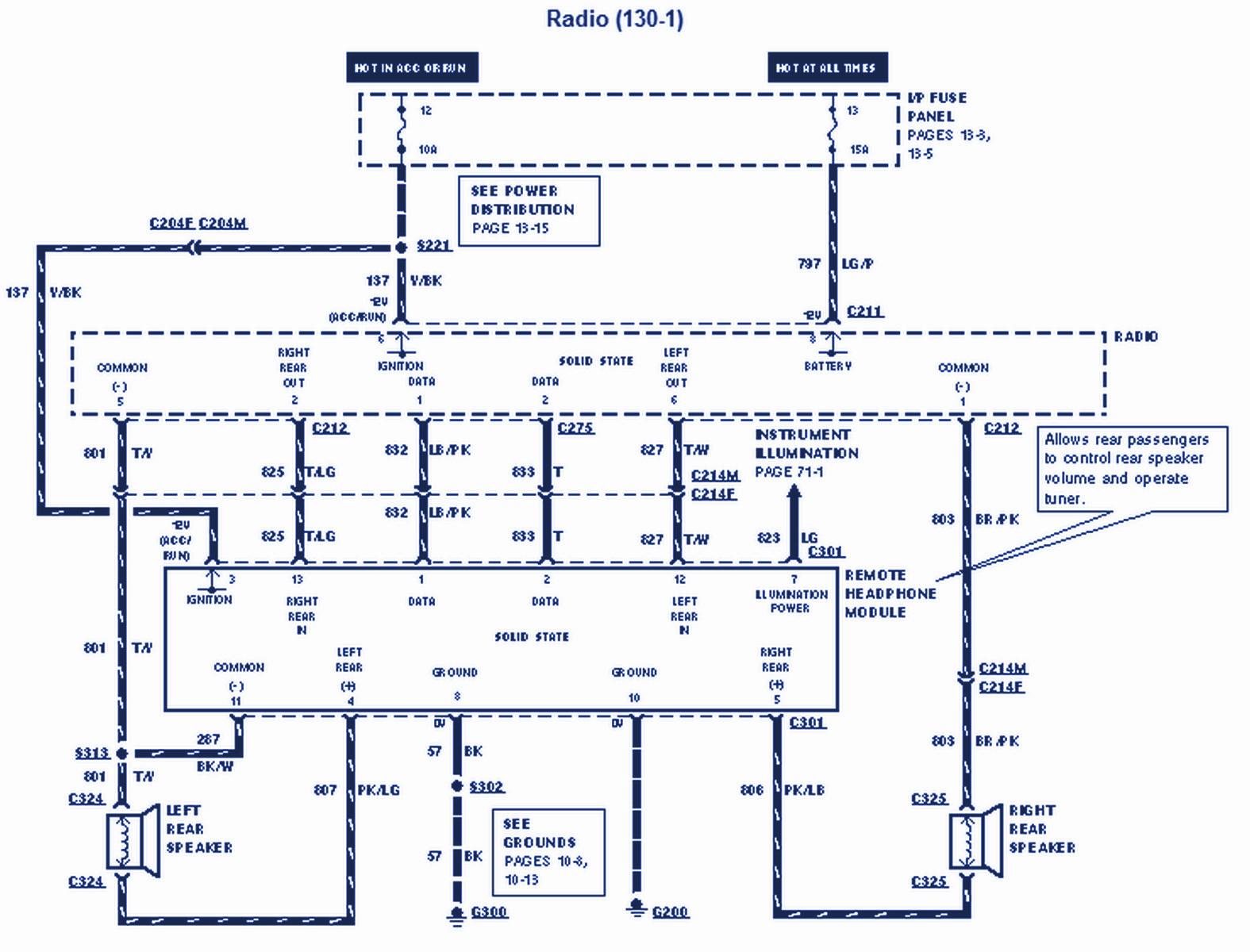 f fuse box diagram f wiring diagrams