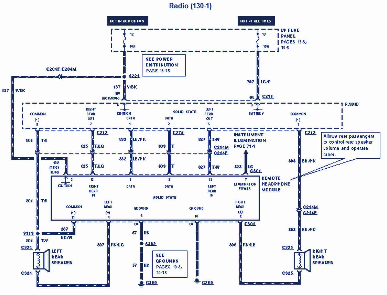 medium resolution of september 2013 wirings for knowledge 1996 ford windstar wiring diagram