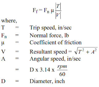 Calculation of dril string Drag with Rotation