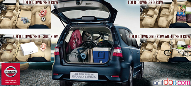 Nissan Grand Livina Memiliki dimensi mobil ideal
