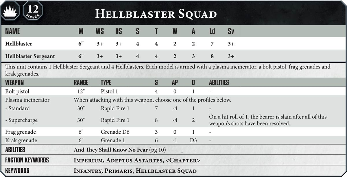 Primaris Hellblaster Squad 8th Pinterest Squad - sample course evaluation form