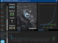 GDi karta koronavirus slike otok Brač Online