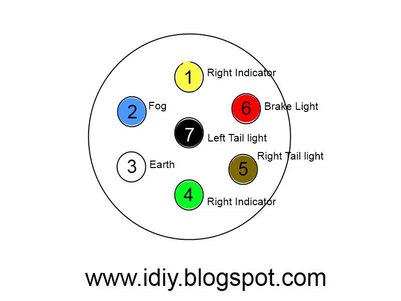 Idiy blogspot on mahindra wiring diagrams
