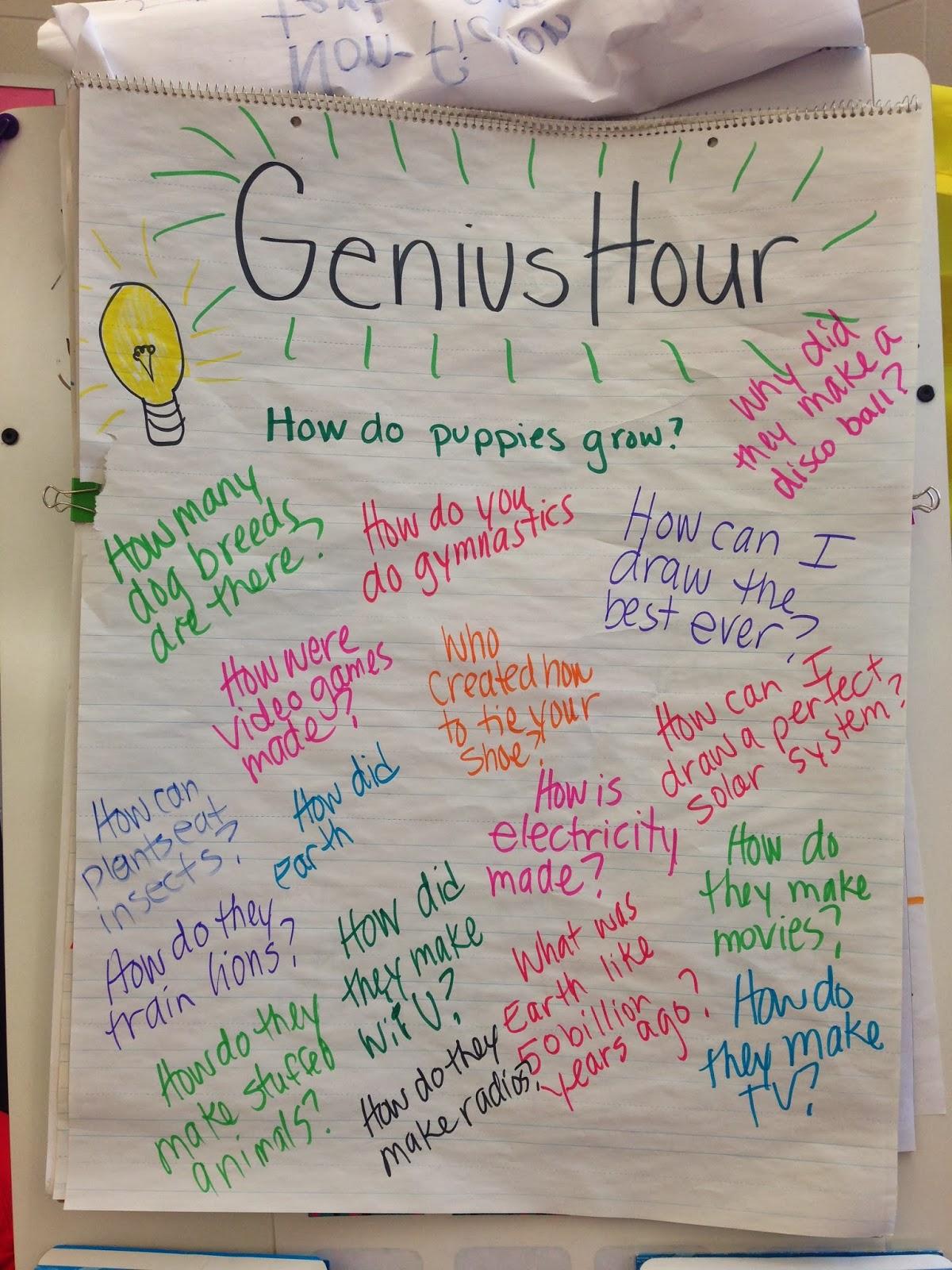 Anchored In Literacy Genius Hour