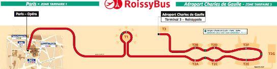 RoissyBus Paris