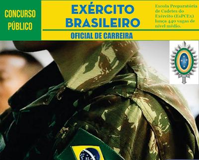 concurso ESCOLA PREPARATÓRIA DE CADETES DO EXÉRCITO - EsPCEx Oficial de Carreira