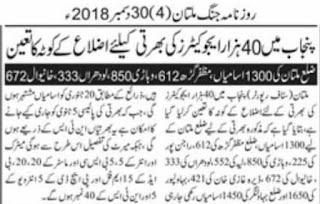 Punjab Educators jobs 2019 By NTS 40,000 New Jobs Approval - Green