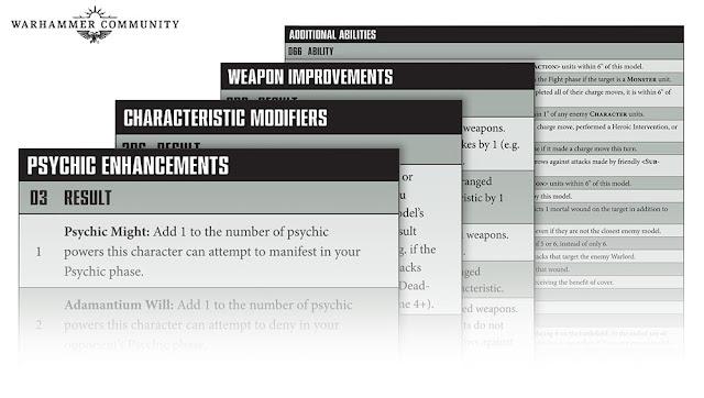 Habilidades personajes 40k