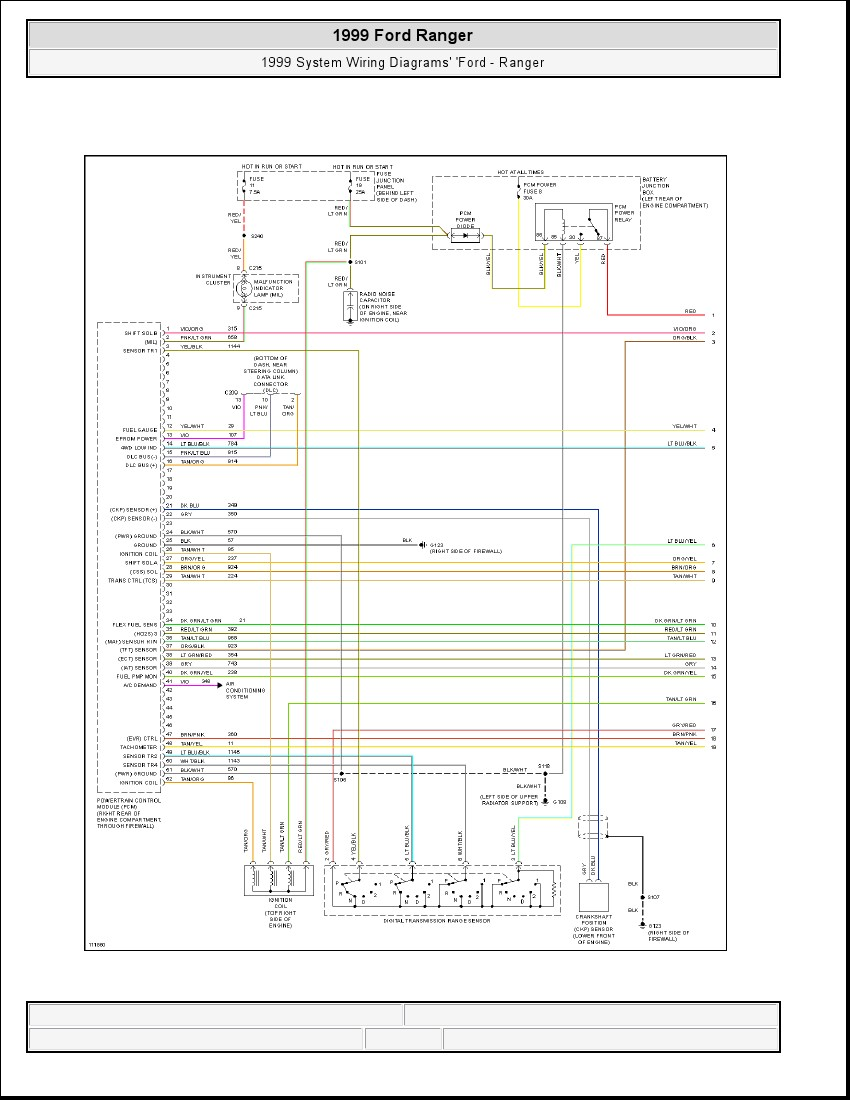 1999 Ford Ranger System Wiring Diagrams | Schematic Wiring Diagrams Solutions