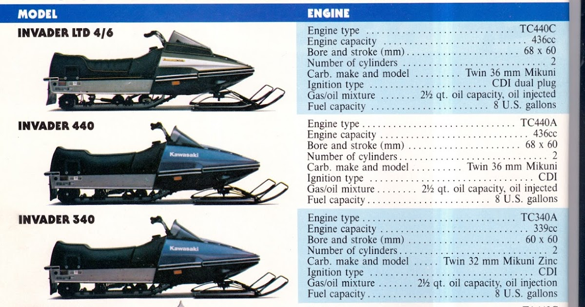 CLASSIC SNOWMOBILES OF THE PAST: 1980 KAWASAKI SNOWMOBILE ...