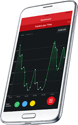 Forex Mobile Trading