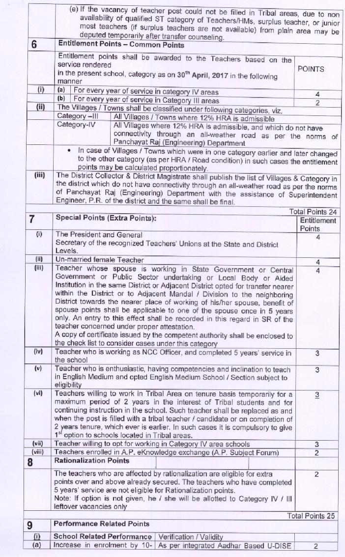 guidelines for transfer of teachers
