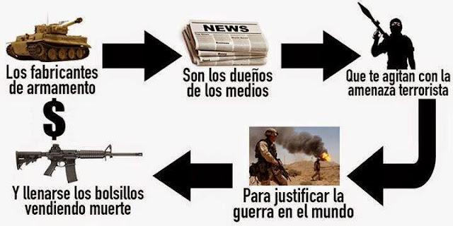 """Editorial I: """"El peor analfabeto es el analfabeto político""""."""