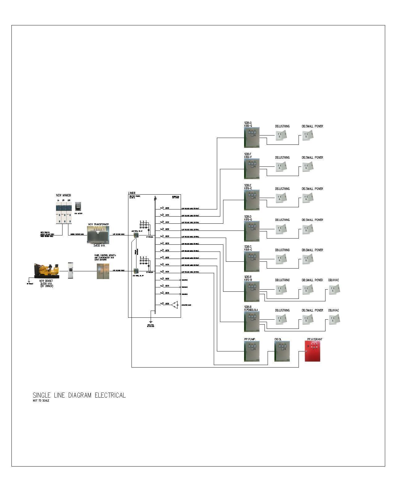 Mep Mekanikal Elektrikal Plambing Diagram Satu Garis