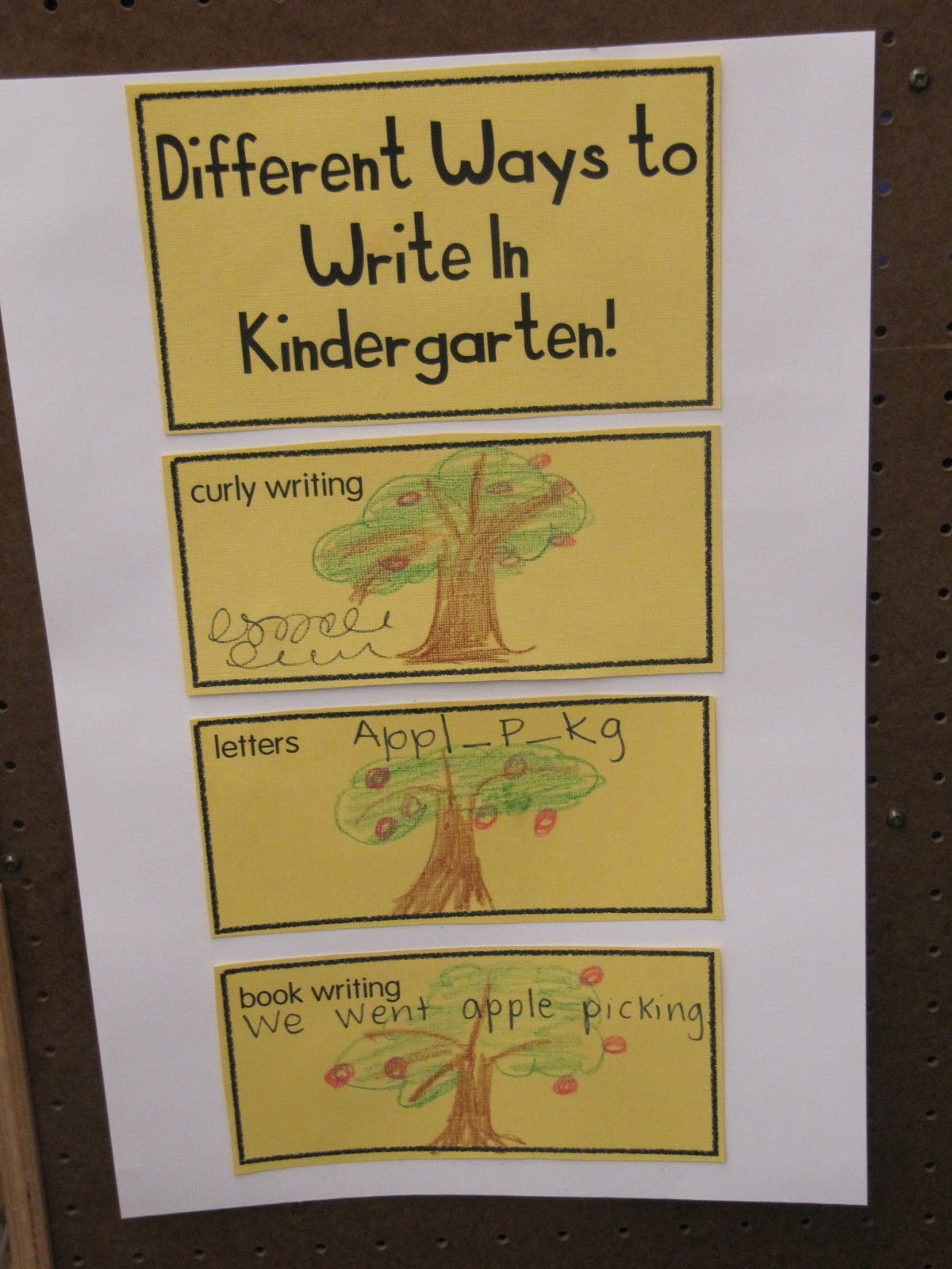 Joyful Learning In Kc Writing Workshop In Kindergarten