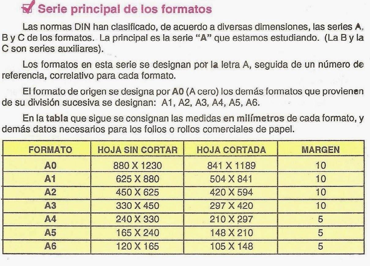 Lujoso Marcos De Tamaños Modelo - Ideas de Arte Enmarcado ...